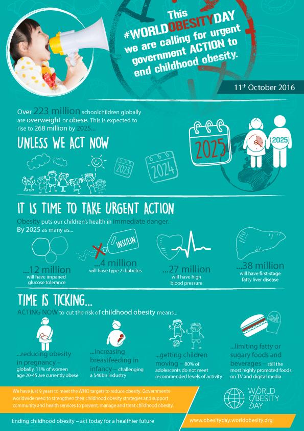 wod_infographic_global